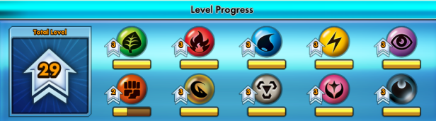 level progress