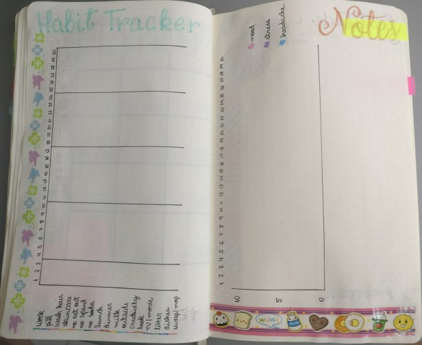 Bullet Journal: Monthly Habit Tracker, Mood Tracker