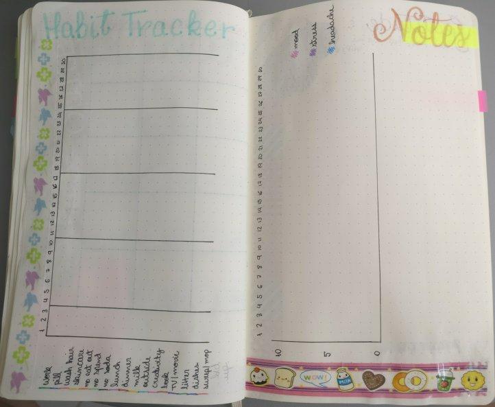 Bullet Journal: Monthly Habit Tracker, Mood Tracker