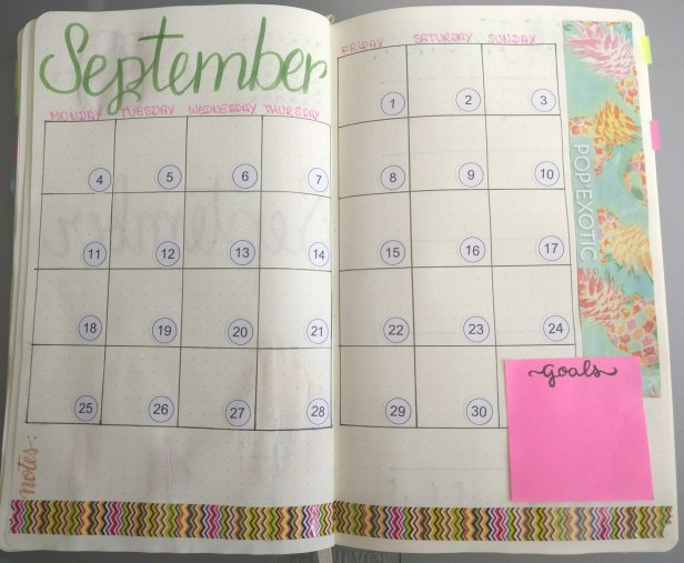 Bullet Journal: Monthly Overview